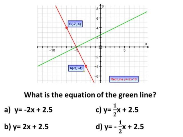 Question of the Week 7: Straight Line Graphs - Mr Barton Maths Blog